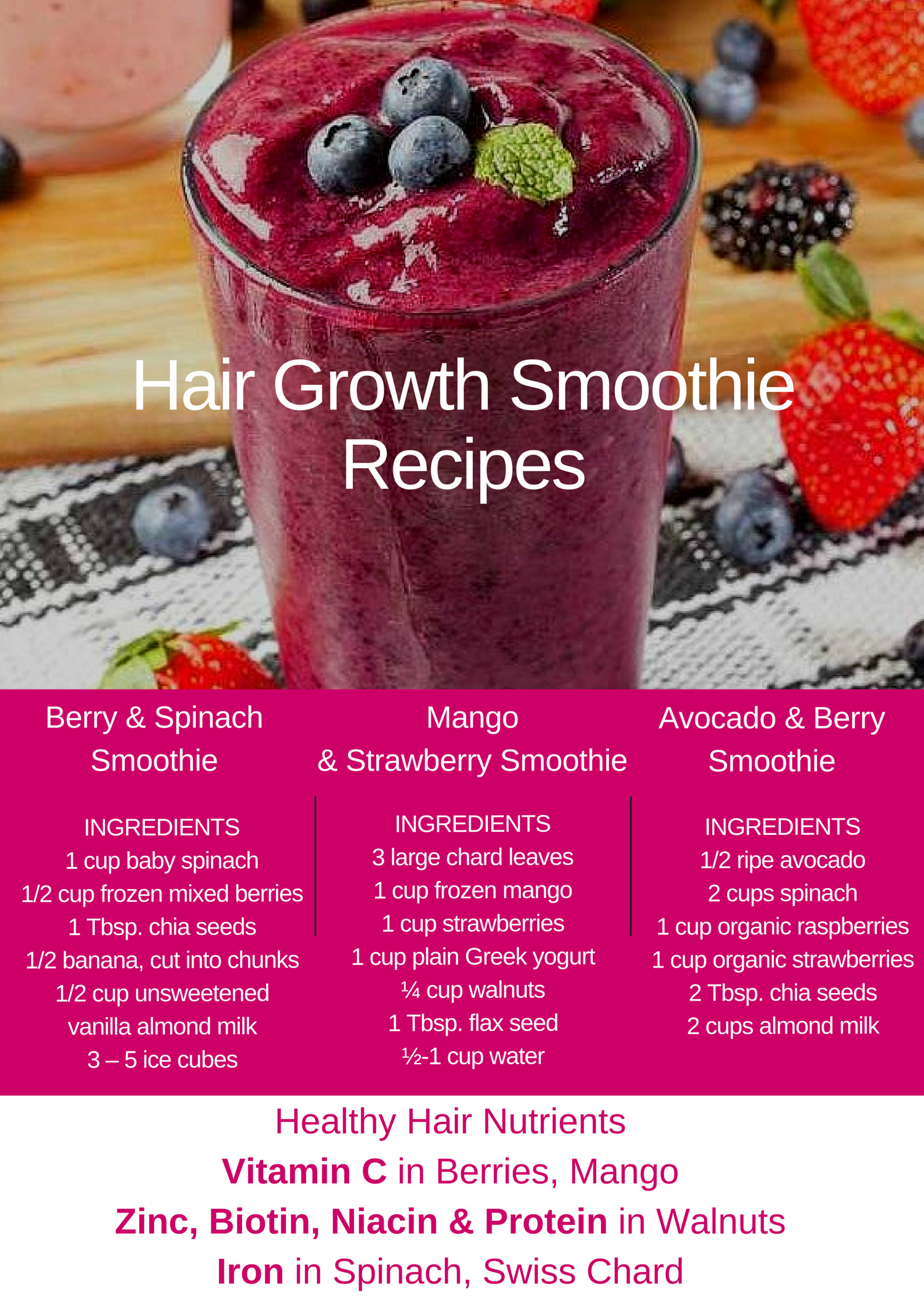 Healthy hair growth smoothies you should try viviscal healthy hair hair growth smoothie recipe forumfinder Images